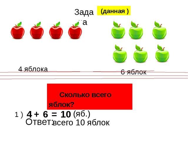 Задача 4 яблока 6 яблок Сколько всего яблок? (данная ) 1 ) 4 + 6 = 10 (яб.) О...
