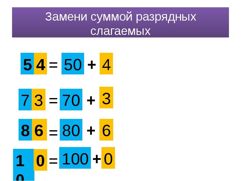Замени суммой разрядных слагаемых 5 4 = 50 + 4 7 3 = 70 + 3 8 6 = 80 + 6 10 0...