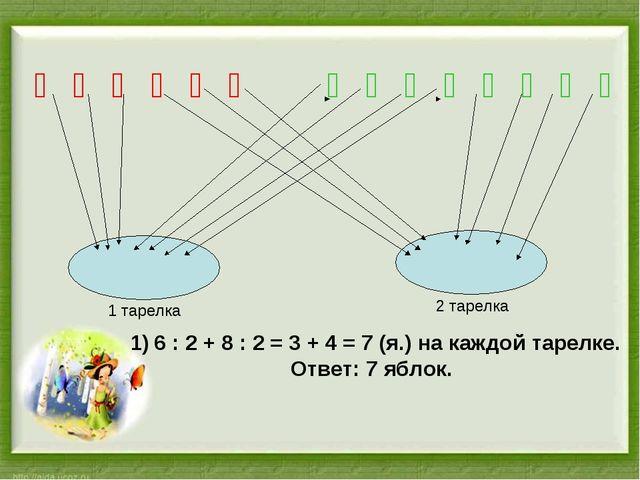 Ố Ố Ố Ố Ố Ố Ố Ố Ố Ố Ố Ố Ố Ố 1 тарелка 2 тарелка 6 : 2 + 8 : 2 = 3 + 4 = 7 (я....