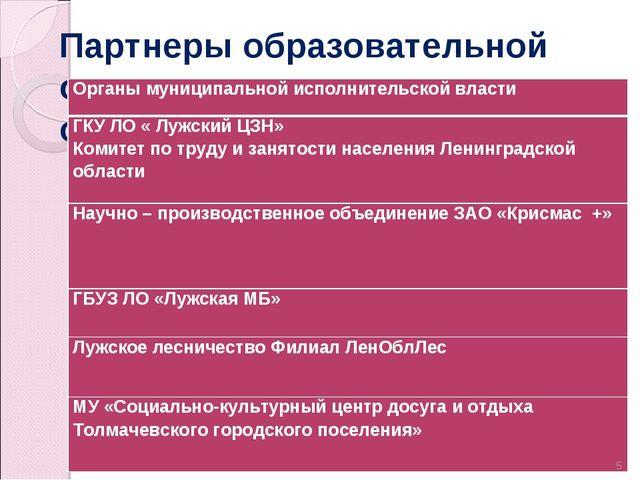 Партнеры образовательной организации из других отраслей * Органы муниципально...