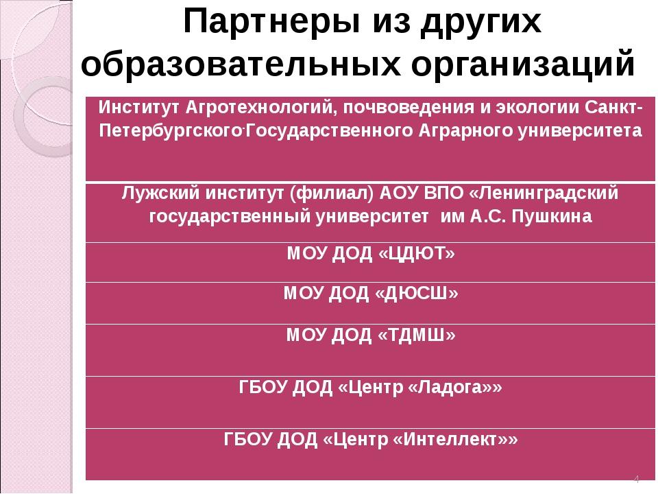 Партнеры из других образовательных организаций * Институт Агротехнологий, по...
