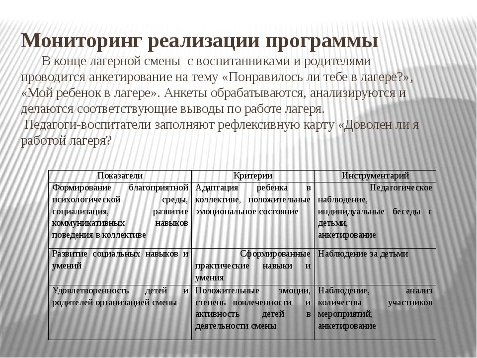 Мониторинг реализации программы В конце лагерной смены с воспитанниками и род...