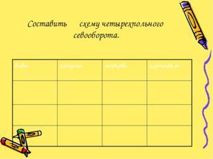 Составить схему четырехпольного севооборота. бобыкапустаморковькартофель