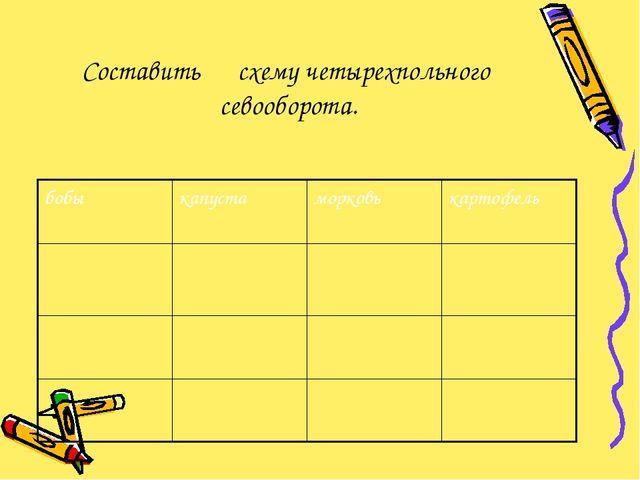 Составить схему четырехпольного севооборота. бобыкапустаморковькартофель...