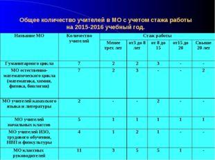 Общее количество учителей в МО с учетом стажа работы на 2015-2016 учебный год