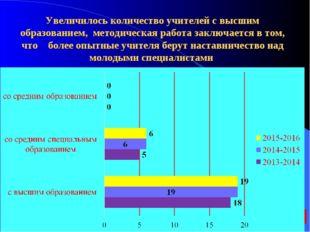 Увеличилось количество учителей с высшим образованием, методическая работа за