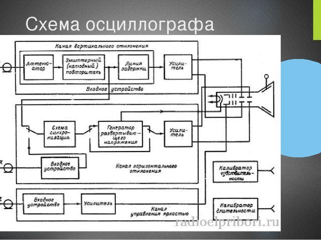 Схема осциллографа