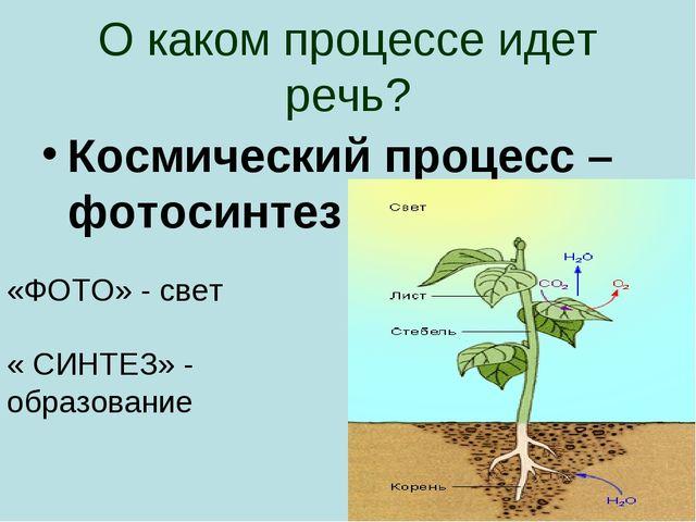 О каком процессе идет речь? Космический процесс – фотосинтез «ФОТО» - свет «...