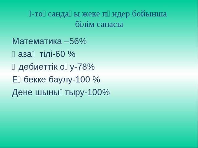 І-тоқсандағы жеке пәндер бойынша білім сапасы Математика –56% Қазақ тілі-60 %...