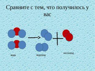 Сравните с тем, что получилось у вас водород вода кислород
