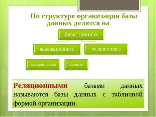 По структуре организации базы данных делятся на Реляционными базами данных н