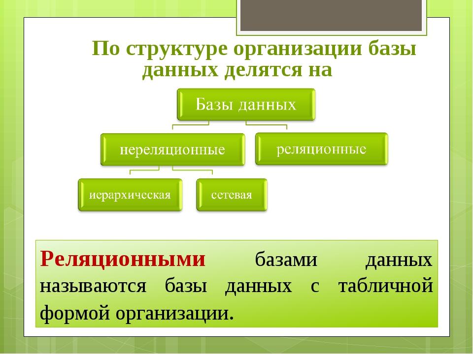 По структуре организации базы данных делятся на Реляционными базами данных н...