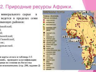 2. Природные ресурсы Африки. 1 2 4 3 5 6 7 Добыча минерального сырья в основн