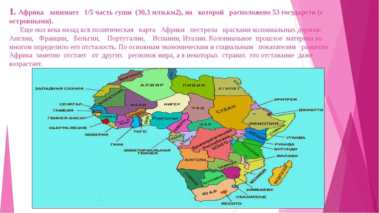 1. Африка занимает 1/5 часть суши (30,3 млн.км2), на которой расположено 53 г...