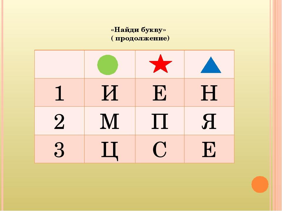 «Найди букву» ( продолжение) 1 И Е Н 2 М П Я 3 Ц С Е