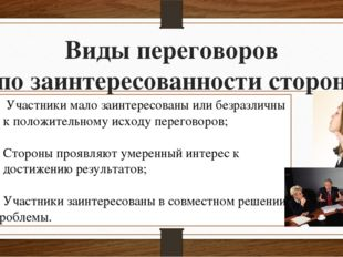 Виды переговоров (по заинтересованности сторон) Участники мало заинтересованы