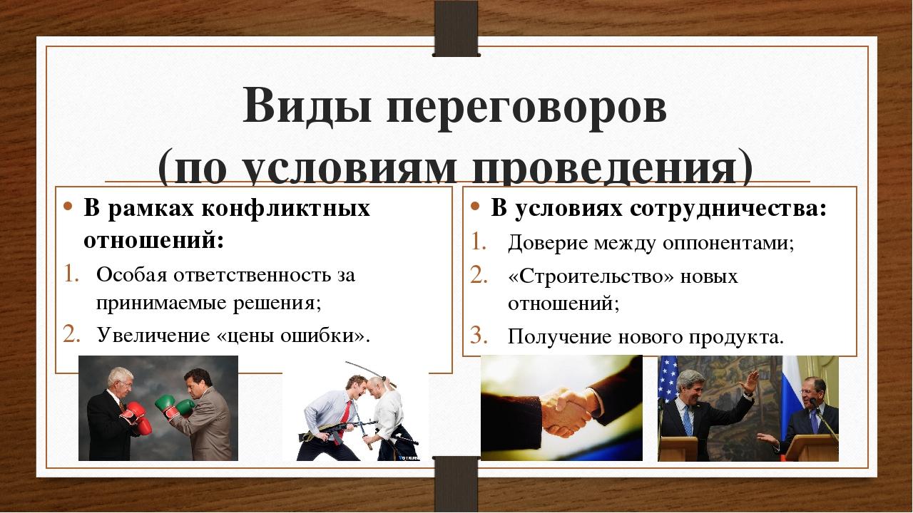 Виды переговоров (по условиям проведения) В рамках конфликтных отношений: Осо...