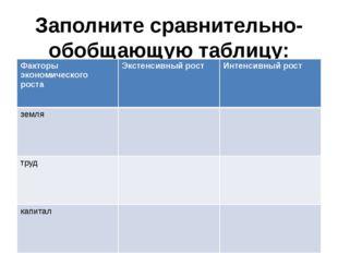 Заполните сравнительно-обобщающую таблицу: Факторы экономического роста Эксте