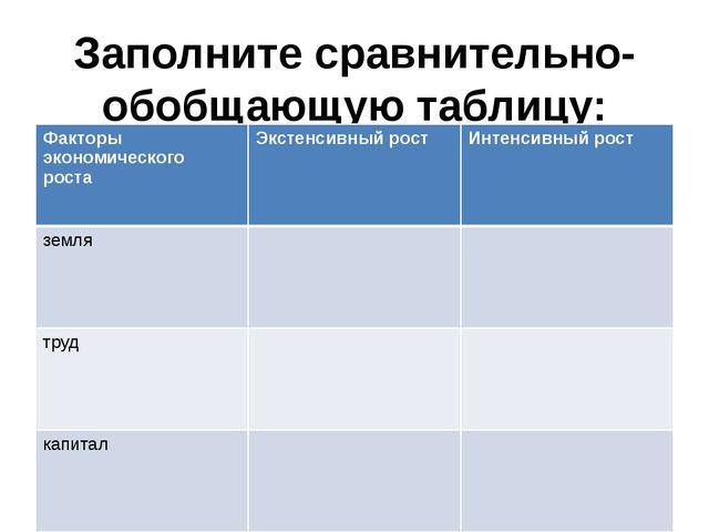 Заполните сравнительно-обобщающую таблицу: Факторы экономического роста Эксте...