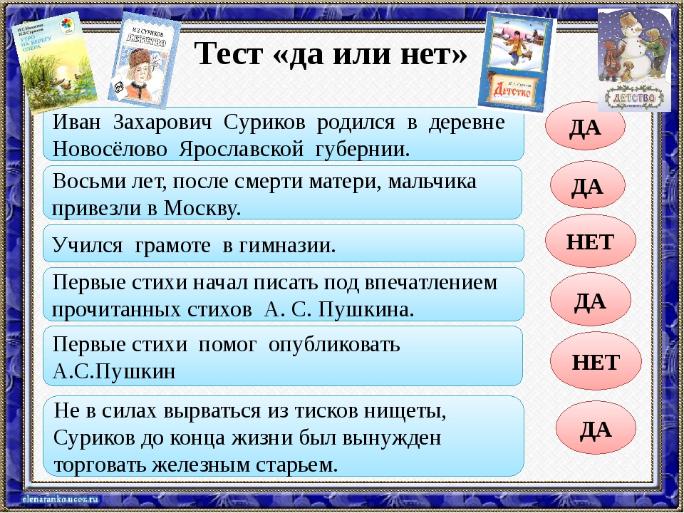 Тест «да или нет» Иван Захарович Суриков родился в деревне Новосёлово Ярослав...