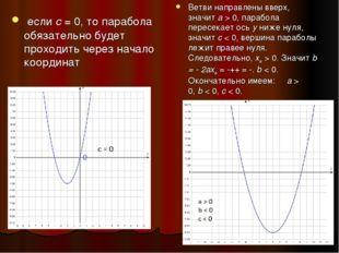 еслис= 0, то парабола обязательно будет проходить через начало координат В