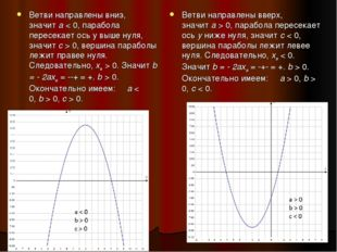Ветви направлены вниз, значита< 0, парабола пересекает ось у выше нуля, зна