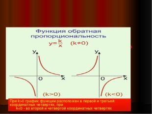 Обратная пропорциональность Число Kназываетсякоэффициентомобратной пропор
