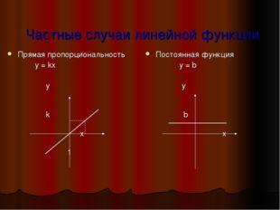 Частные случаи линейной функции Прямая пропорциональность y = kx у k х 1 Пост