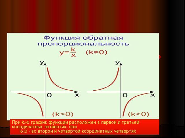 Обратная пропорциональность Число Kназываетсякоэффициентомобратной пропор...