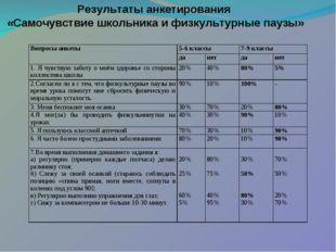 Результаты анкетирования «Самочувствие школьника и физкультурные паузы» Вопро