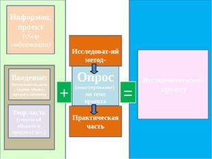 Информац. проект (сбор информации) Введение: Актуальность,цель, задачи, объе