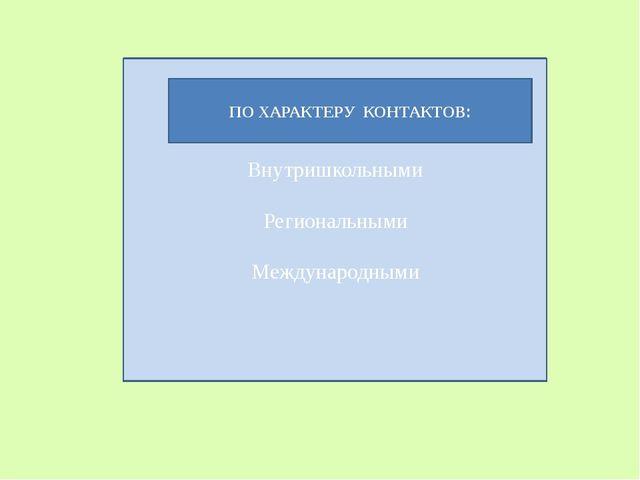 Внутриклассными Внутришкольными Региональными Международными ПО ХАРАКТЕРУ КО...