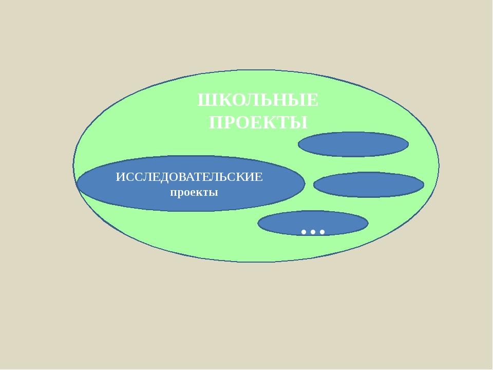 ИССЛЕДОВАТЕЛЬСКИЕ проекты ШКОЛЬНЫЕ ПРОЕКТЫ …