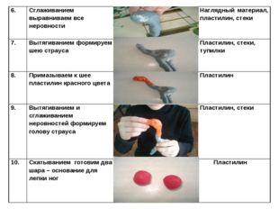 6. Сглаживанием выравниваем все неровности Наглядный материал, пластилин, ст