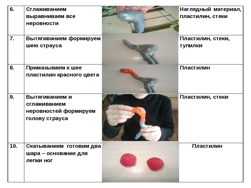 6. Сглаживанием выравниваем все неровности Наглядный материал, пластилин, ст...
