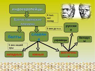 балты славяне западные южные восточные украинцы белорусы русские 4 тыс. лет н