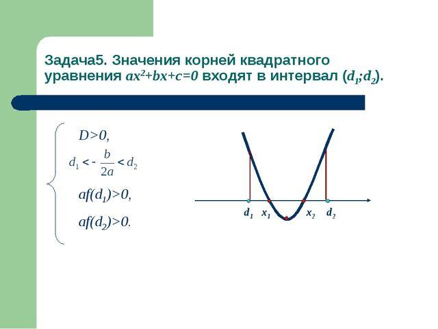 Задача5. Значения корней квадратного уравнения ax2+bx+c=0 входят в интервал (...