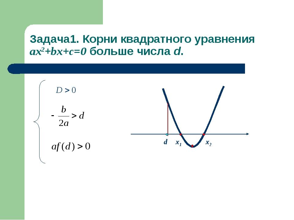 Задача1. Корни квадратного уравнения ax2+bx+c=0 больше числа d. x1 x2 d
