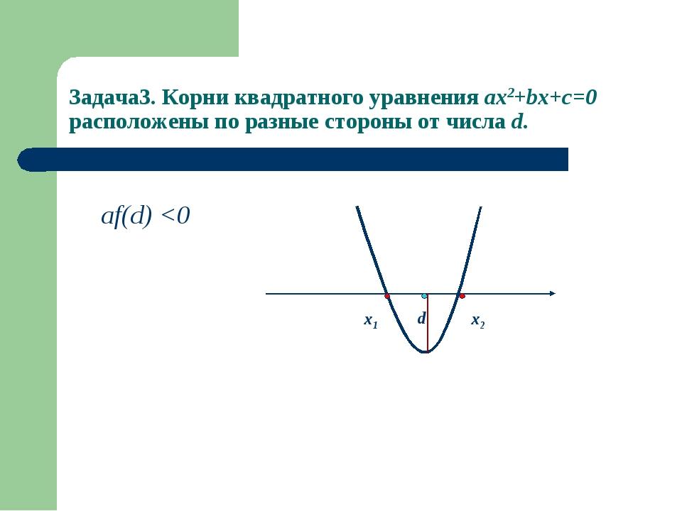 Задача3. Корни квадратного уравнения ax2+bx+c=0 расположены по разные стороны...