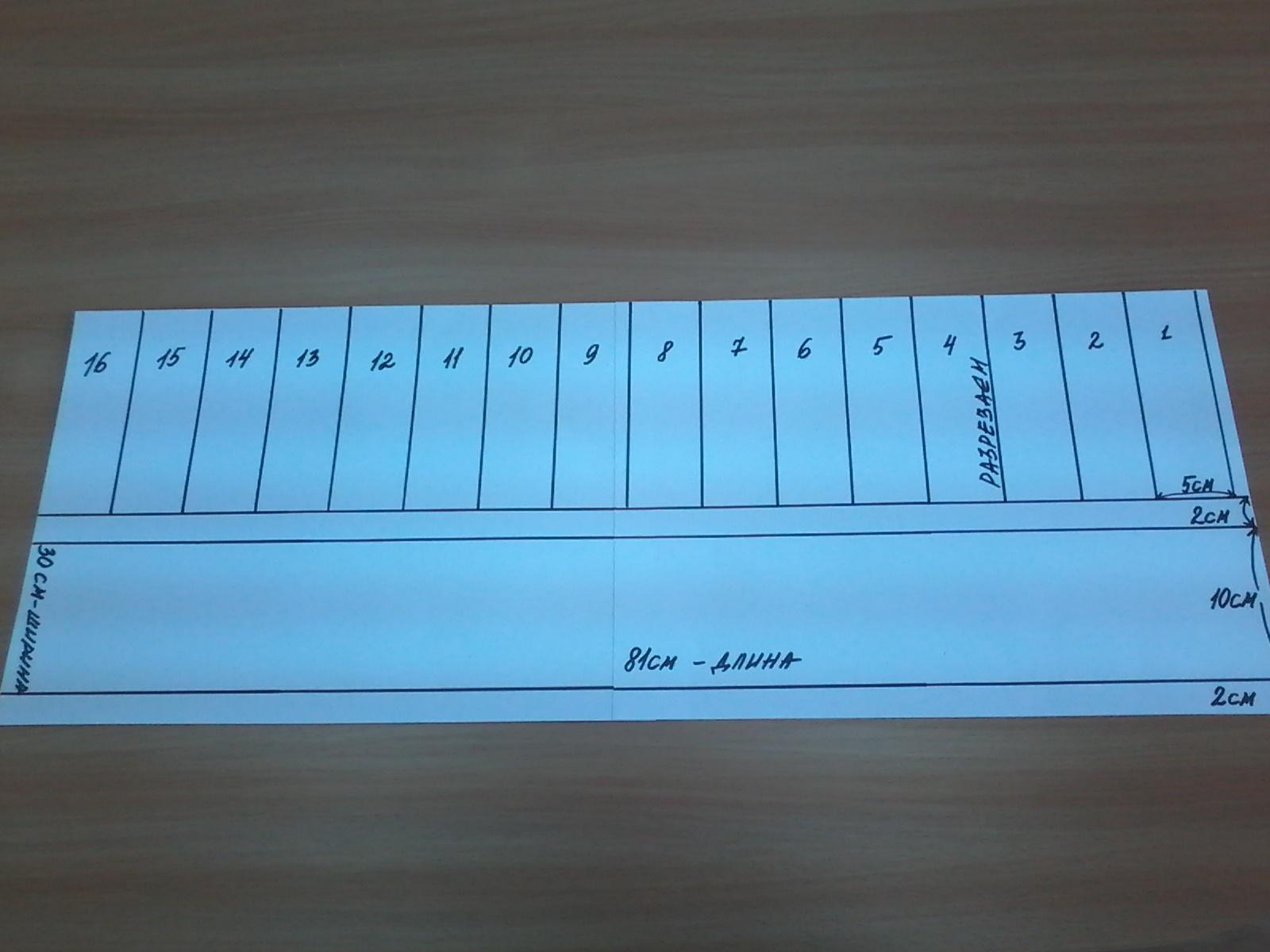 инструкционные карты для бухгалтеров
