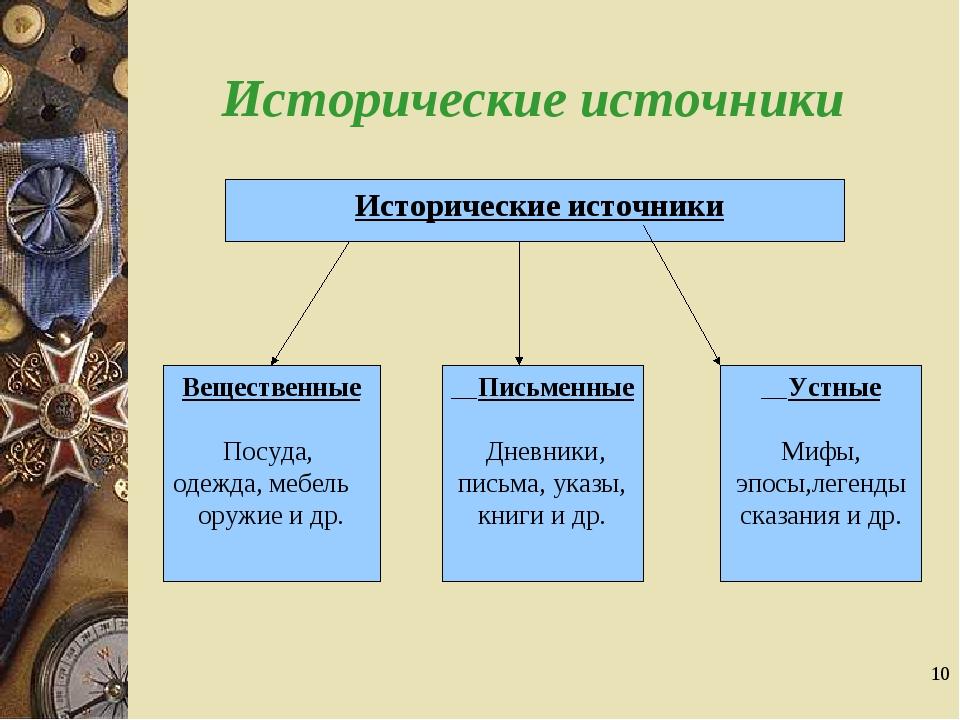 * Исторические источники