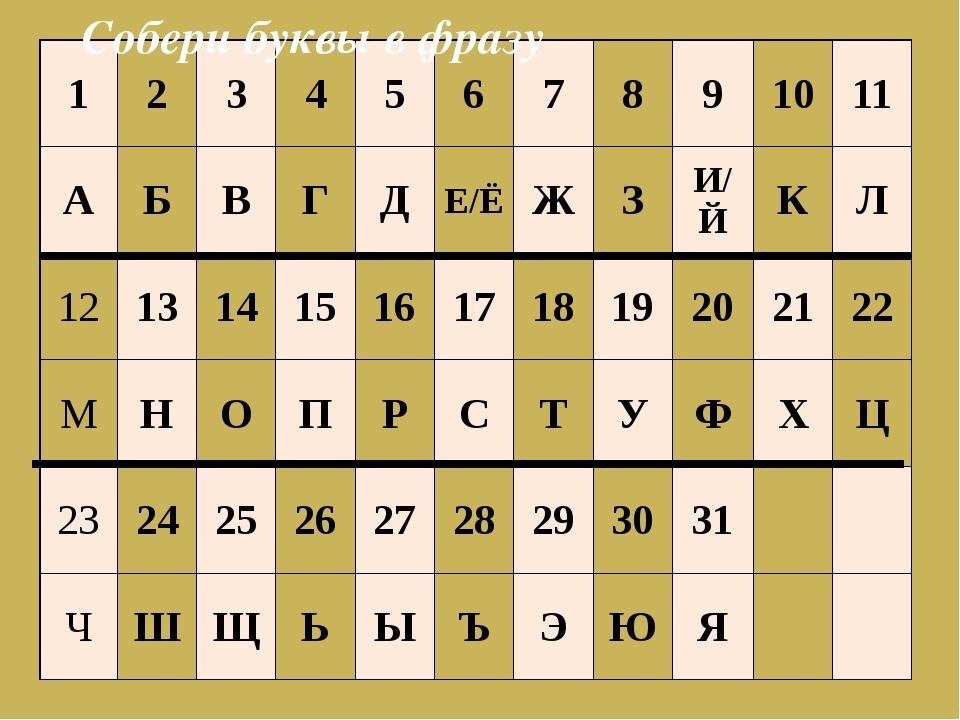 Собери буквы в фразу 1 2 3 4 5 6 7 8 9 10 11 А Б В Г Д Е/Ё Ж З И/Й К Л 12 13...