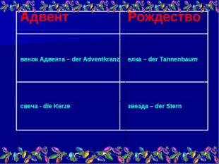 Адвент Рождество венок Адвента – der Adventkranz елка – der Tannenbaum свеч