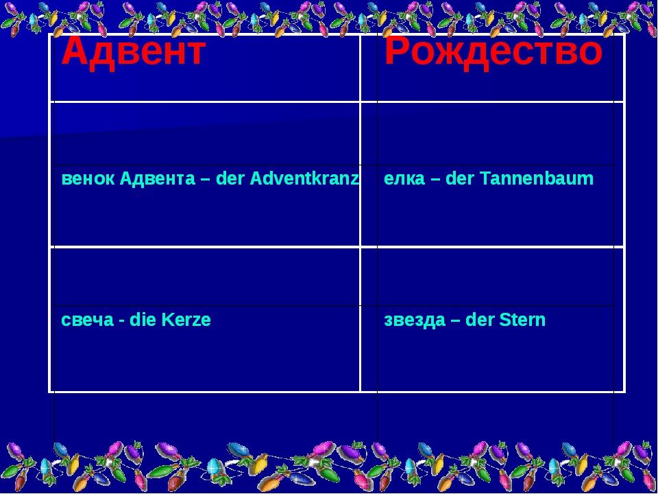 Адвент Рождество венок Адвента – der Adventkranz елка – der Tannenbaum свеч...