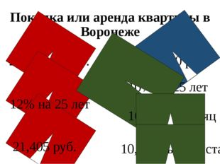 Покупка или аренда квартиры в Воронеже 2,000,000 руб. 10,000 руб. 10% на 25 л
