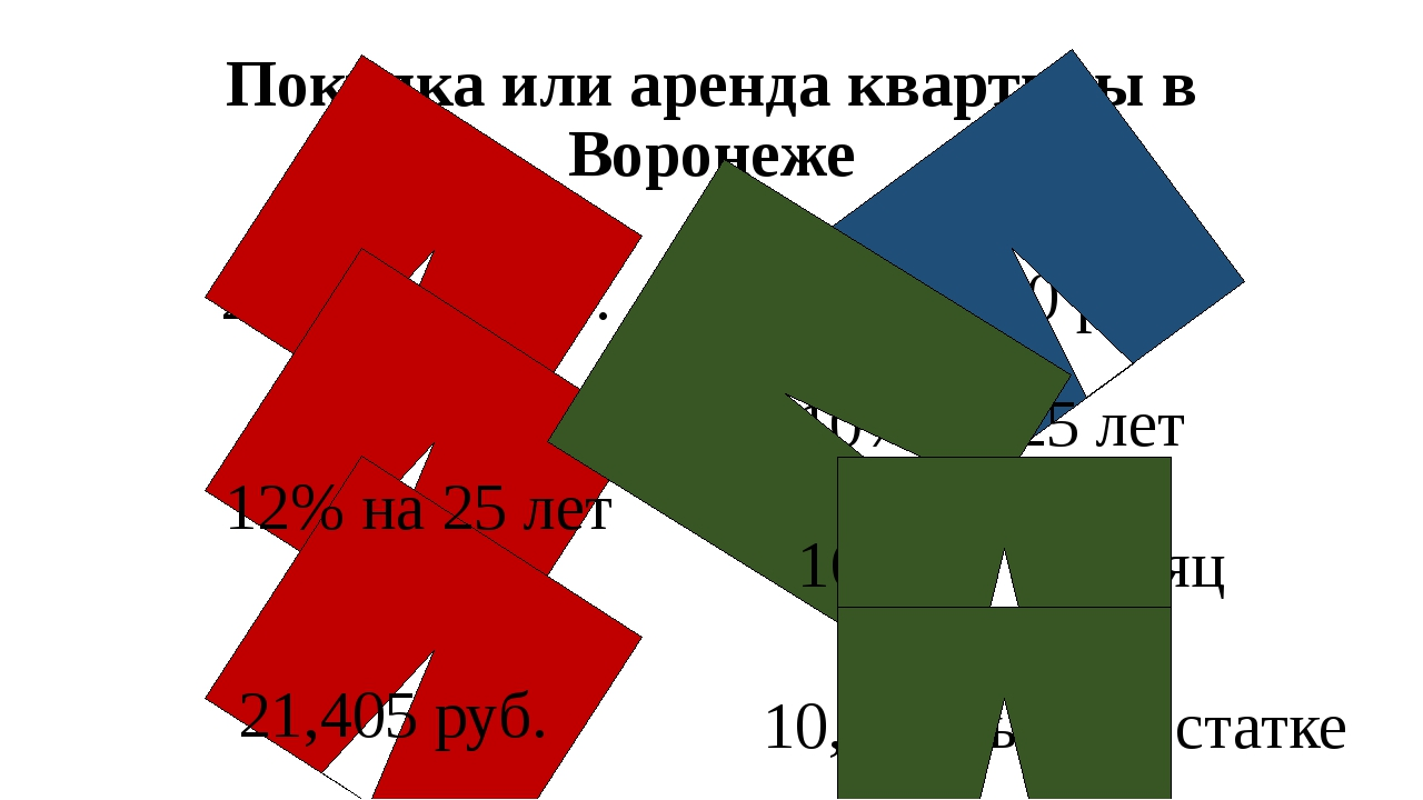 Покупка или аренда квартиры в Воронеже 2,000,000 руб. 10,000 руб. 10% на 25 л...