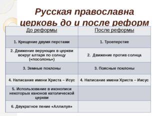 Русская православна церковь до и после реформ Никона До реформы После реформы