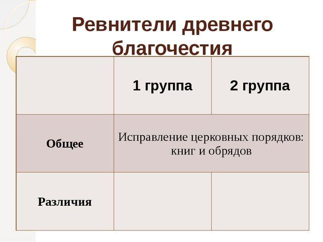 Ревнители древнего благочестия 1 группа 2 группа Общее Исправление церковных...