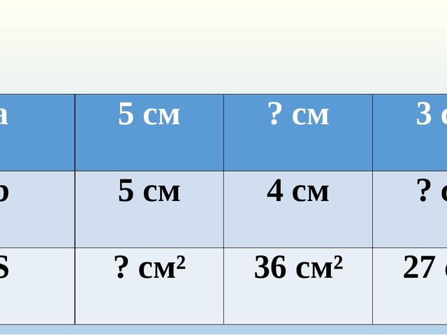 a 5 см ? см 3 см b 5 см 4 см ? см S ? см² 36 см² 27 см²