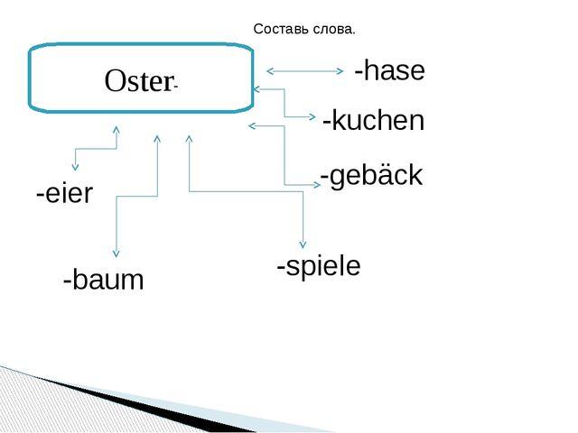 Oster- Составь слова. -hase -kuchen -gebäck -eier -baum -spiele